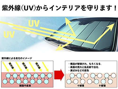 Covercraft UV11553SV Silver 2018 Wrangler JL