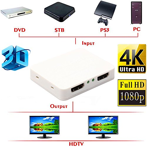 Xindda Ultra HD 4K HDMI Splitter 1X2 2 Port Repeater Amplifier Hub 3D 1080p 1 in 2 Out(White)