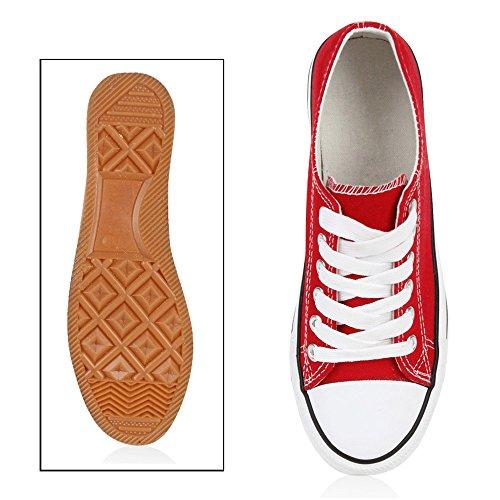 Best-botas para mujer zapatilla zapatillas zapatos de cordones estilo deportivo new sterling red