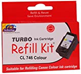 Turbo refill kit for canon cl 746 color ink cartridge