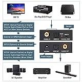 Optical-to-Coaxial or Coax-to-Optical Digital Audio Converter Adapter, ROOFULL Premium Bi-Directional Digital Coaxial to/from SPDIF Optical (Toslink) Audio Signal Converter/Repeater