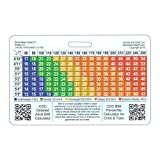 Body Mass Index (BMI) Horizontal Reference Badge ID Card (1 Card)