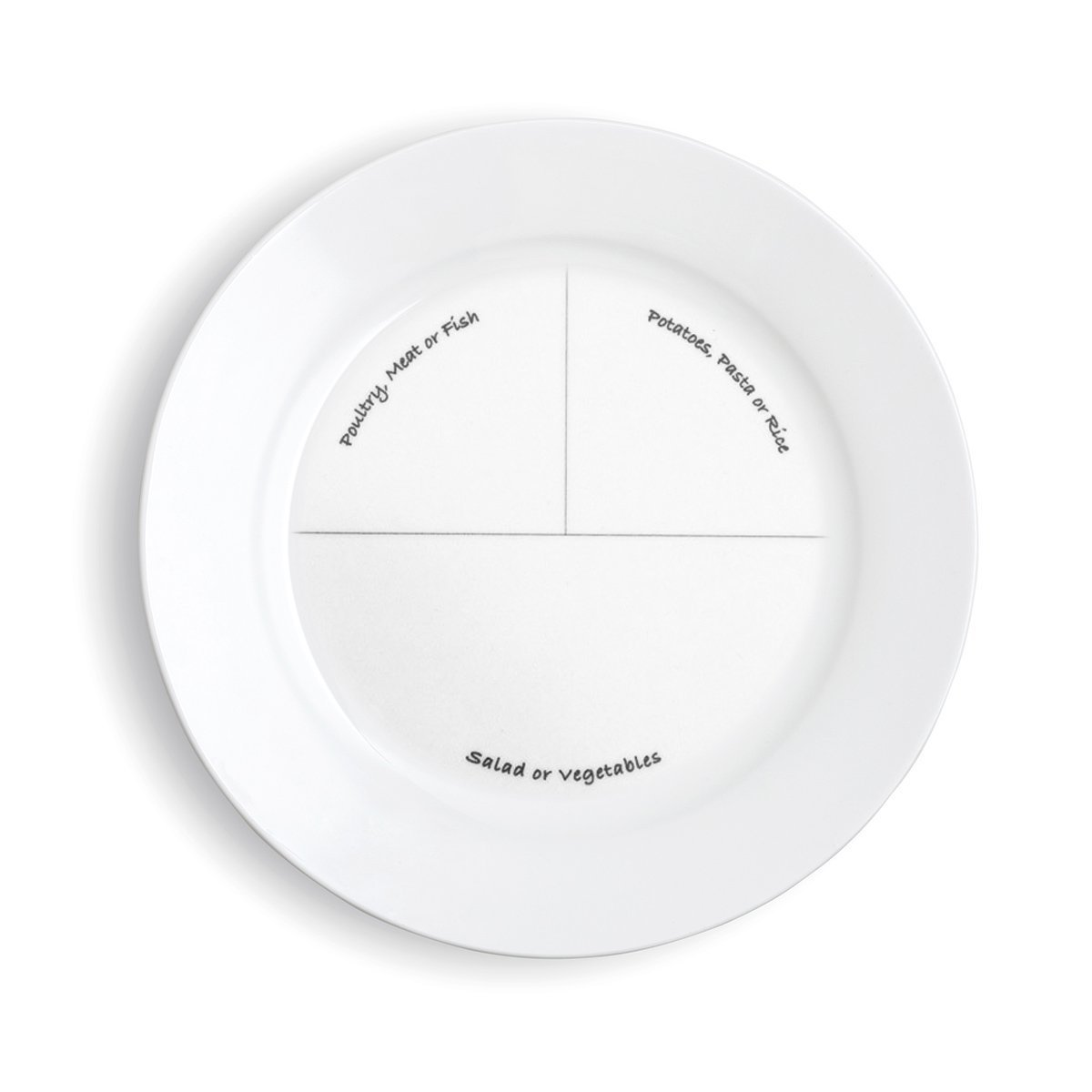 Marianne's Plate (Melamine Portion Plate) Plus Information Pamphlet