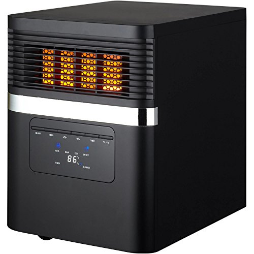 Energy Efficient Infrared 1500W Cabinet Heater by Home Decors