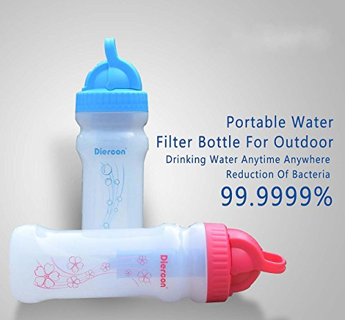 GEERTOP-Diercon-Portable-Water-Purifier-Sports-Filter-Bottle-Applicable-to-Outdoor-sports-Camping-Hiking-and-Adventure-Light-Blue