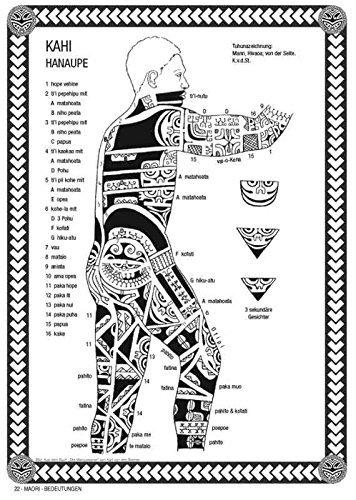 Bedeutung liste tattoo symbole ▷1001+ beeindruckende
