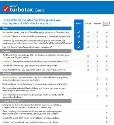 [Old Version] TurboTax Basic 2019 Tax Software [PC Download]