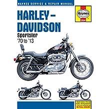 Harley-Davidson Sportster '70 to '13