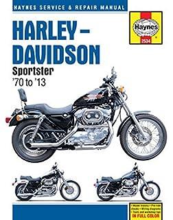 Harley davidson xlxlh sportster 1986 2003 clymer motorcycle repair harley davidson sportster 70 to 13 haynes service repair manual fandeluxe Gallery
