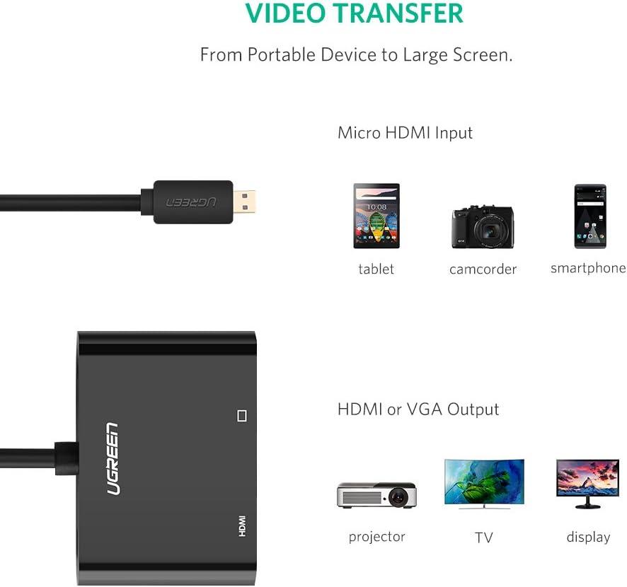 UGREEN Adaptador Micro HDMI a HDMI+VGA 1080P con Audio 3,5mm para ...
