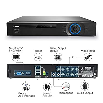 SANNCE 8CH 720P AHD Recording DVR with 1TB Hard Drive Pre-installed Security System, Smartphone Easy Remote Access & HDMI video Output