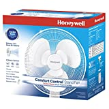 Honeywell Double Blade 16 Pedestal Fan White With