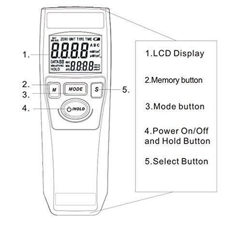 GOWE UVC automático Detector de radiación ultravioleta Uv radiometers con soporte magnético: Amazon.es: Bricolaje y herramientas