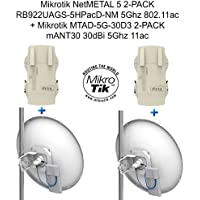 Mikrotik NetMETAL 5 RB922UAGS-5HPacD-NM 802.11ac X 2 + mANT30 30dBi 11ac X 2