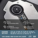 ROOFULL USB 3.0 & USB-C External CD DVD