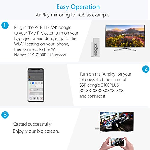 Miracast Dongle/Airplay Dongle/WiFi Display Dongle, 1080P 2.4G/5G Wireless Display Adapter Support HDMI and WIFI Cast Media, Image, PPT to TV, Projector, and Monitor from Android/iOS/Mac/Windows by ACELITE (Image #5)