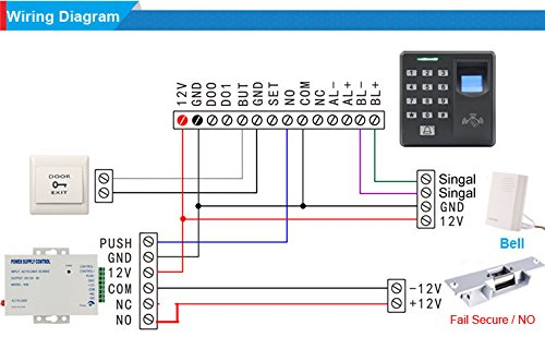 Maglock Wiring Diagram Standalone on