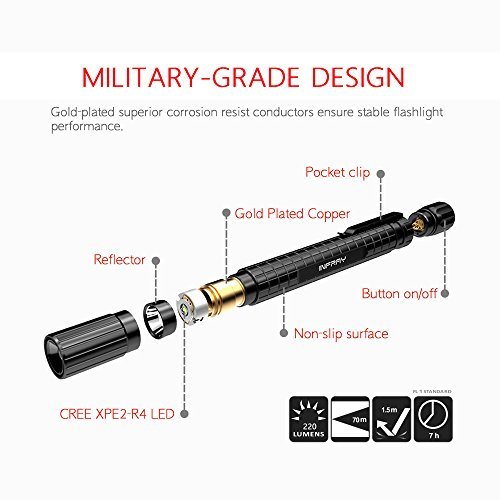 INFRAY-LED-Flashlight-Pocket-Sized-Pen-light-with-Super-Bright-CREE-XPE2-R4-LED-Adjustable-Focus-High-Lumen-Pen-Flashlight-Portable-Waterproof-Small-LED-Flashlights-Powered-By-2AAA-Batteries
