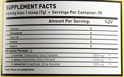 MAN Sports ISO-AMINO BCAA Amino Acid Powder, Dorks, 90 Servings, 630 Grams