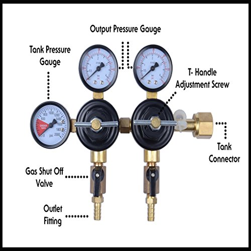 (CO2 Beer Regulator Dual Pressure Kegerator Heavy Duty Features T-Style Adjusting Handle - 0 to 60 PSI-0 to 3000 Tank Pressure CGA-320 Inlet w/3/8 O.D. Safety Discharge 50-55 PSI)