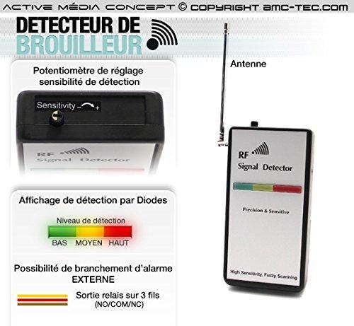 Active Media Concept - Detector de inhibidor profesional: Amazon.es: Bricolaje y herramientas