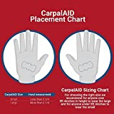 CarpalAID – Clinically Proven to Naturally