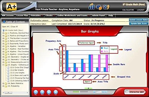Amazon.com: 6th Grade Math Online Teaching/Tutoring Software (1 ...