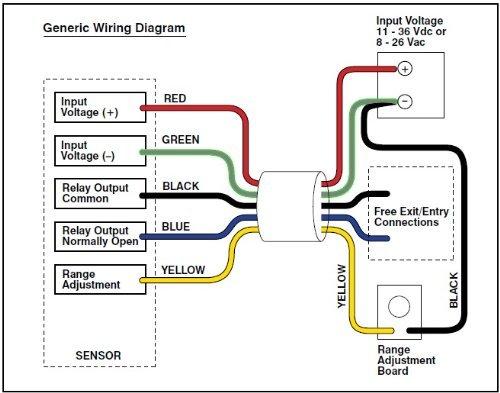 ALEKO LM157 Universal Exit Sensor Underground Automatic Gate Opener Exit Wand Loop Car Detector by ALEKO (Image #5)