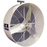 Schaefer Yoke-Mount Circulation Fan - 36in., 3-Phase, Model# VK36-3