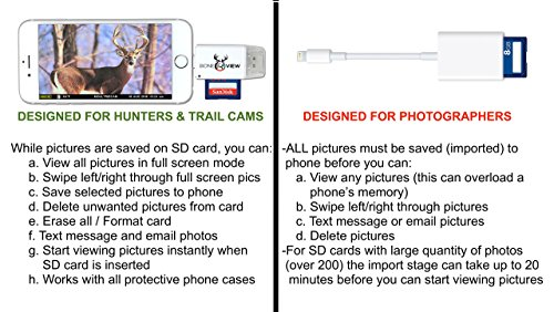 BoneView SD MicroSD Card Reader for Apple iOS, Trail Cam Viewer Plays Deer Hunting Game Camera Scouting Video & Photo Memory on iPad iPhone 5, 6, 7, 8, X - Plus Free Lightning Extender & App