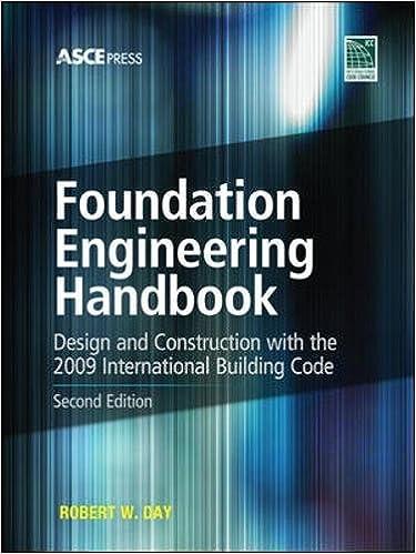 Foundation engineering handbook 2e robert w day 9780071740098 foundation engineering handbook 2e 2nd edition fandeluxe Choice Image