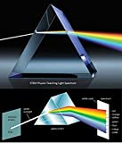 Bloomoak Optical Glass Triangular Prism,with