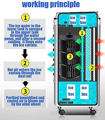 Ventilador De Aire Acondicionado Ventilador De Refrigeración Humidificación Ventilador De Enfriamiento Individual Dormitorio Del Hogar Ventilador De ...