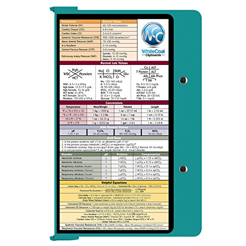 WhiteCoat Clipboard - Teal - Medical Edition Photo #4