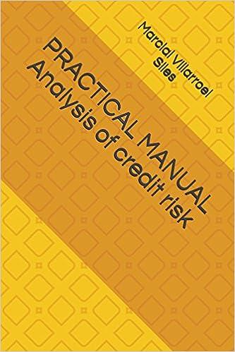 Credit risk manual | credit (finance) | banks.