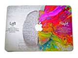 Macbook Pro Decal Skin Sticker Brain Style for Macbook Pro Retina Screen 15.4'' - Macbook Skin- Vinyl to Make Your Macbook Stand Out