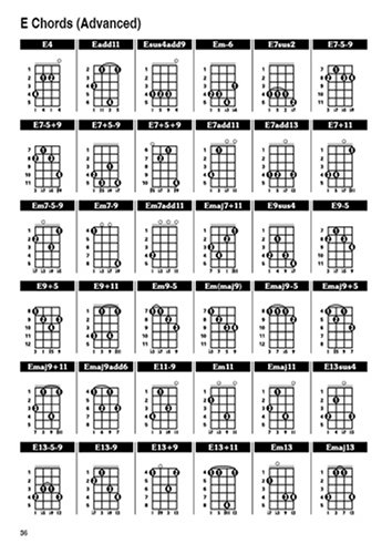 Banjo : 100 banjo chords 100 Banjo and 100 Banjo Chords' Banjos