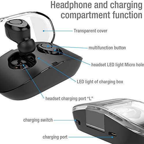 Wireless Earbuds,TNSO True Wireless Bluetooth Earbuds 15H Playtime 3D Stereo Sound,Built-in Microphone,Sweatproof in-Ear Earphones with Portable Charging Case by TNSO (Image #3)