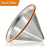 #10: Pour Over Coffee Filter - Reusable Drip Coffee Filters for Chemex (Brown)