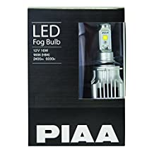 PIAA 17102 H8 / H11 / H16 White LED Performance Bulb - Twin Pack