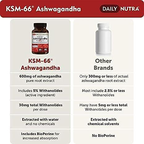 KSM-66 Ashwagandha 600mg - Organic Root Extract - High Potency 5%  Withanolides - Health Benefits