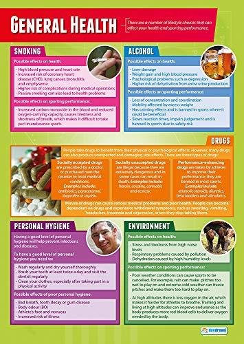 General Health | PE Posters | Gloss Paper Measuring 33