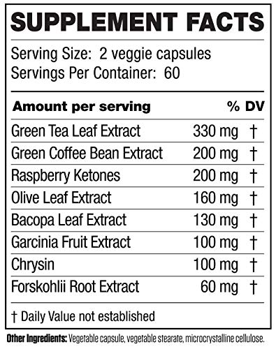 INVIGOR8 Fat Burner and Natural Appetite Suppressant – Healthy Weight Loss Formula and Thermogenic with Green Tea Leaf Extract (3-Pack 90 Day Supply)… by BRL Sports Nutrition (Image #6)
