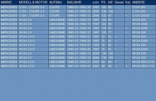f/ür C124 - COUPE W124 2.0 2.3 2.0 D 2.5 D COUPE LIMOUSINE 1985-1995 ETS-EXHAUST 50906 Endtopf Auspuff Anbauteile