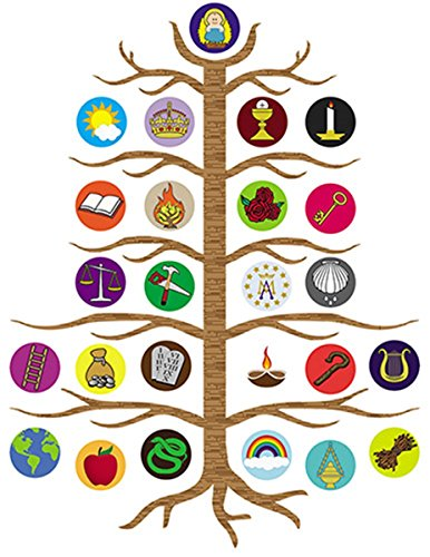 Advent Jesse Tree Devotional Flexible Magnet Set with Explanation Story Card, 10 1/2 Inch ()