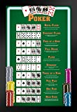 Pyramid America Winning Poker Hands Chart Game Room Framed Poster 14x20 inch