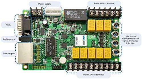 Novastar MFN300 Multi Function Card