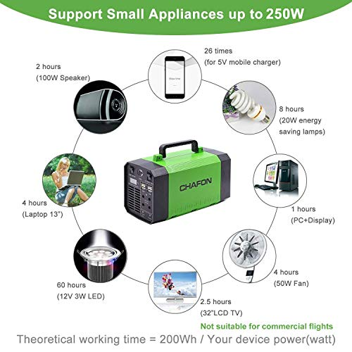 200Wh Portable Generator Power CPAP Battery with 110V/250W AC Outlet,DC 12V, Ports for Camping