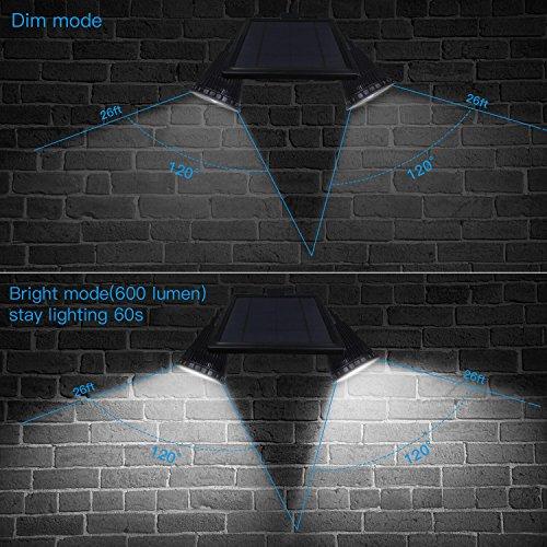 Solar Spotlight, OPERNEE Upgraded Motion Sensor Solar