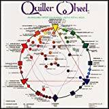 Jack Richeson Quiller Color Wheel for All Media by Stephen Quiller, 8.5 by 8.5-Inch